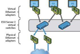 چطور کارت شبکه به ماشین مجازی اضافه کنیم